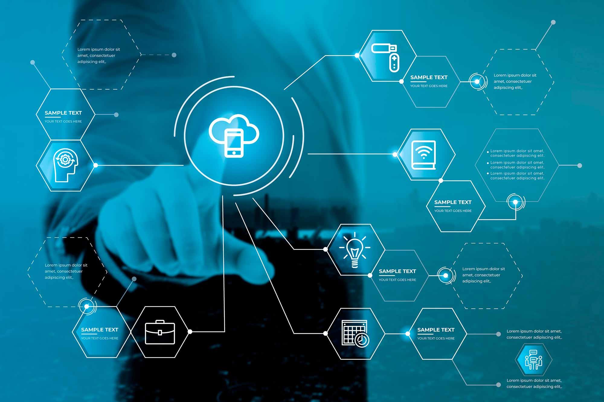 sgr comunicaciones - soluciones ip - gestión